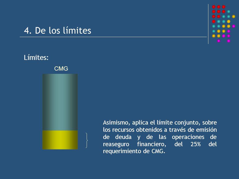 4. De los límites Límites: CMG