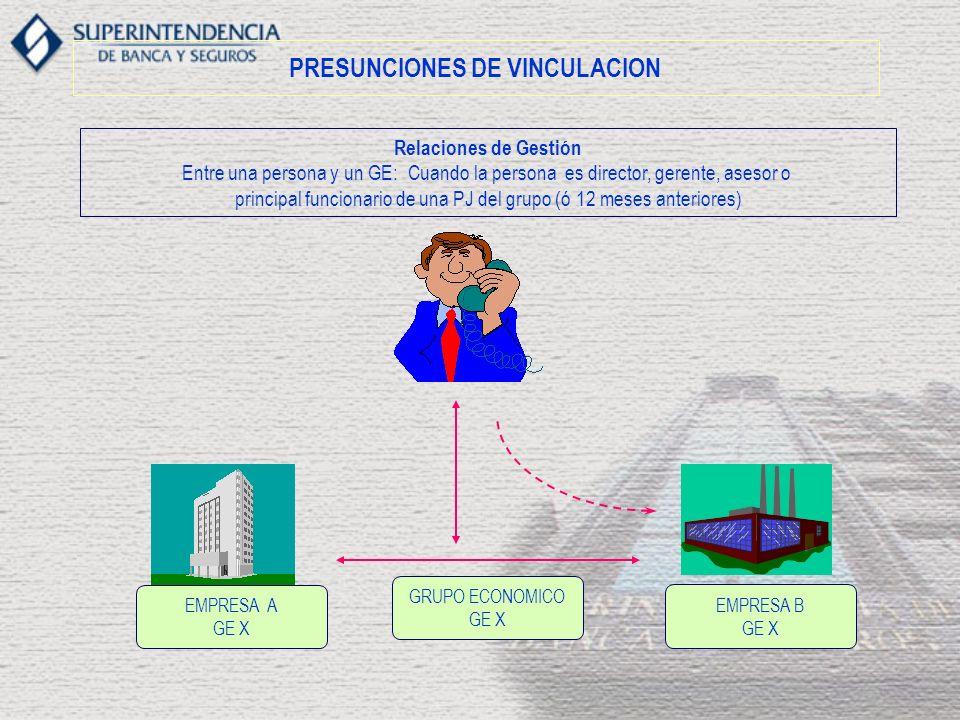 PRESUNCIONES DE VINCULACION