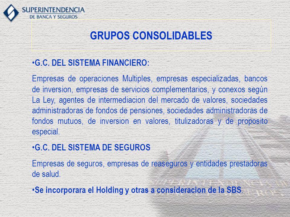 GRUPOS CONSOLIDABLES G.C. DEL SISTEMA FINANCIERO: