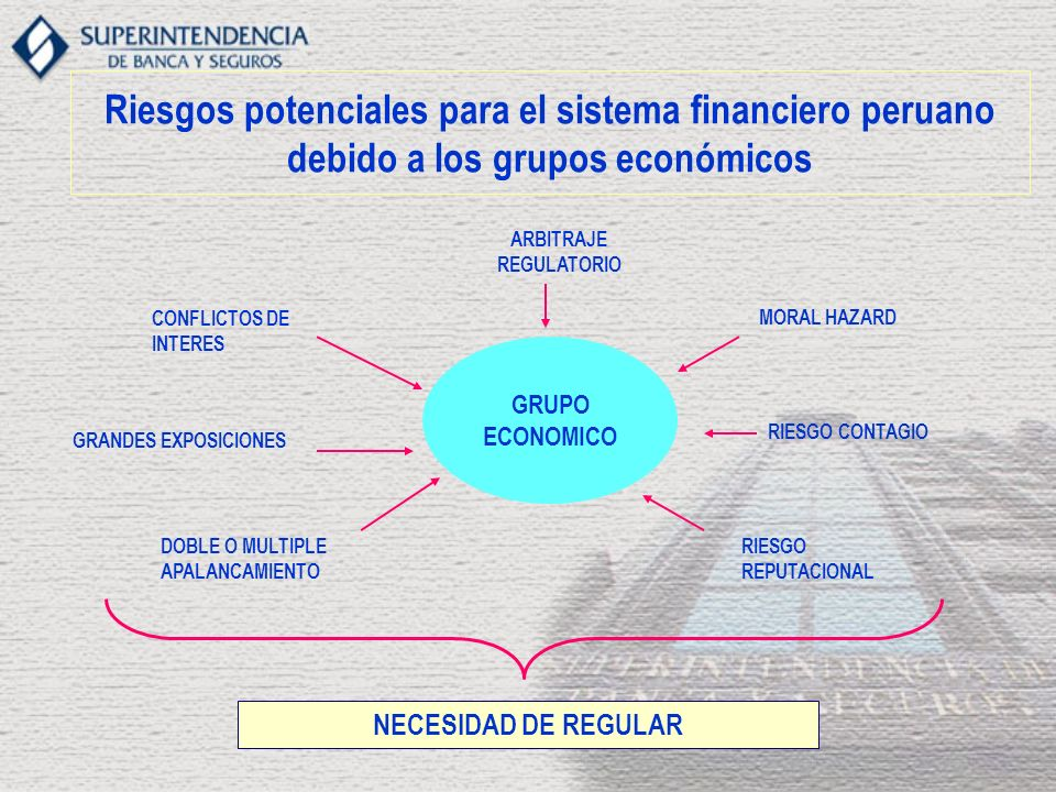 ARBITRAJE REGULATORIO