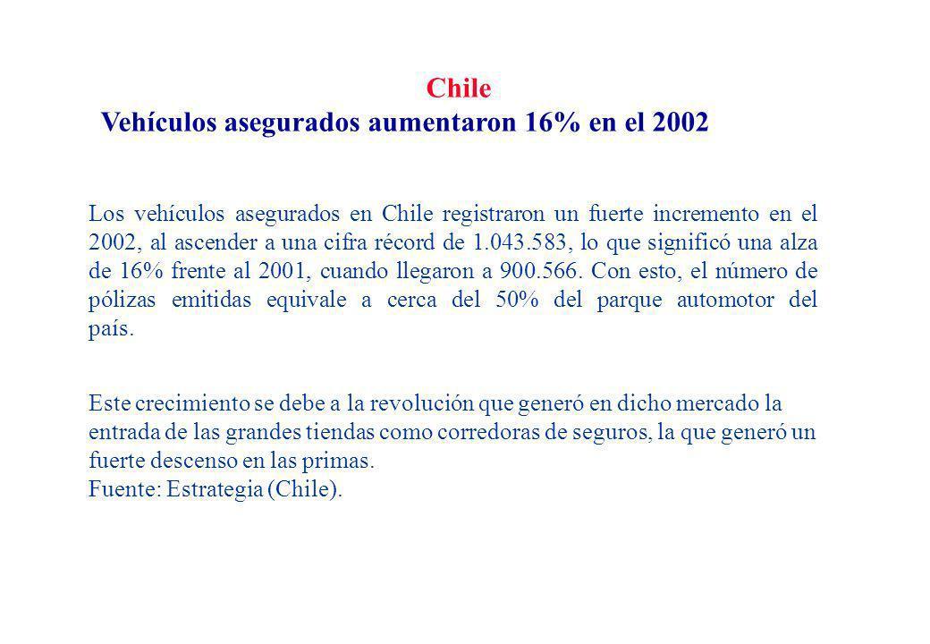 Chile Vehículos asegurados aumentaron 16% en el 2002