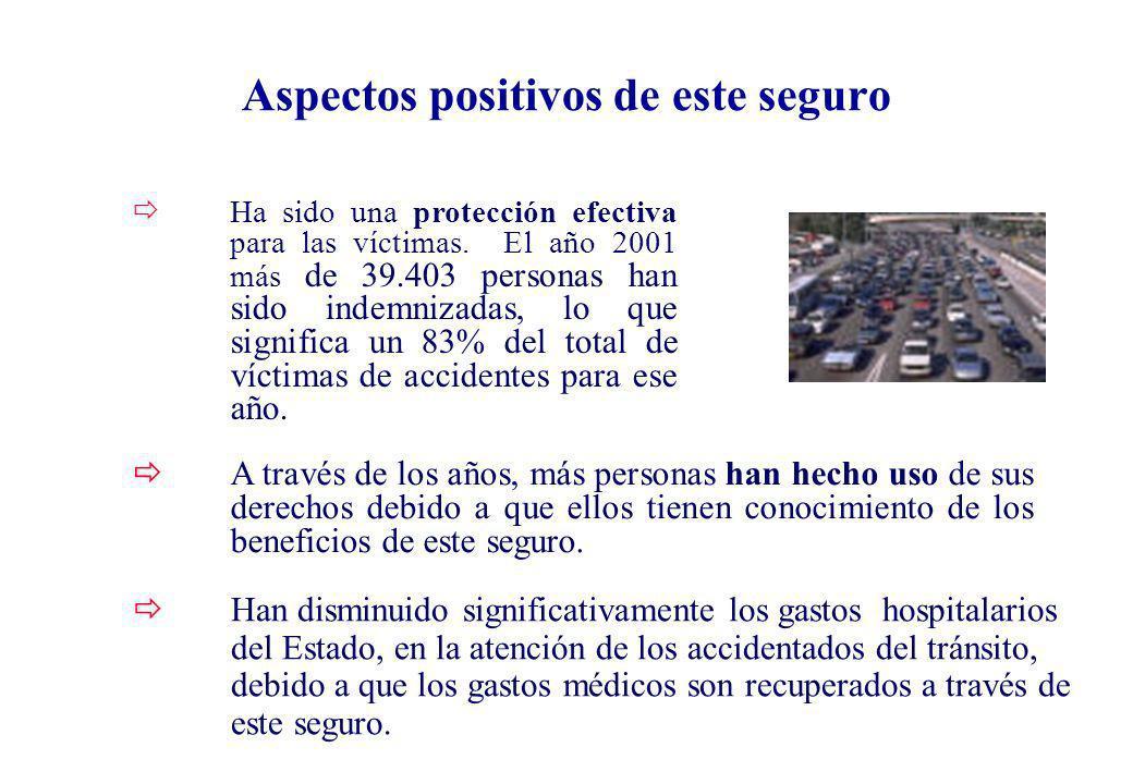 Aspectos positivos de este seguro