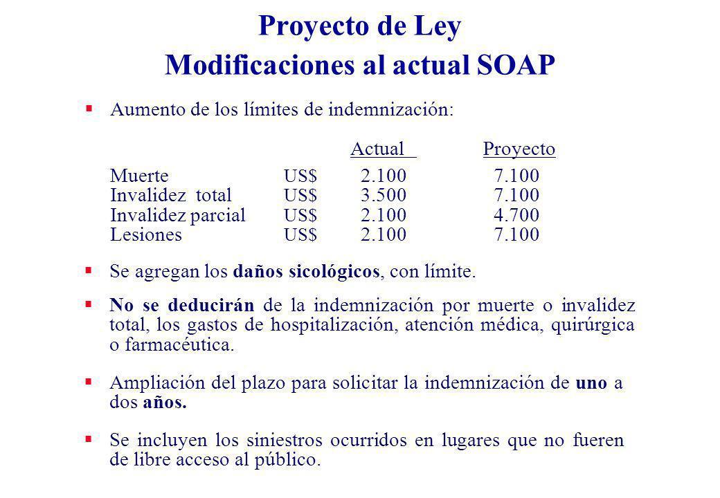 Proyecto de Ley Modificaciones al actual SOAP