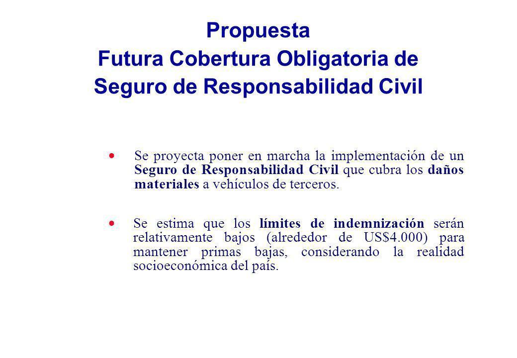 Propuesta Futura Cobertura Obligatoria de Seguro de Responsabilidad Civil