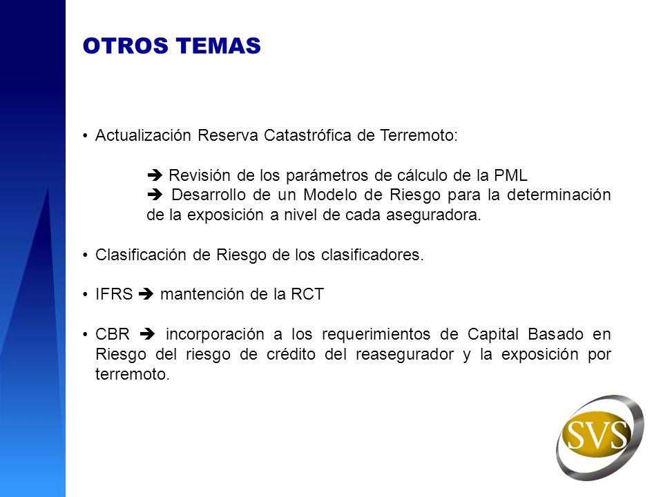 OTROS TEMAS Actualización Reserva Catastrófica de Terremoto: