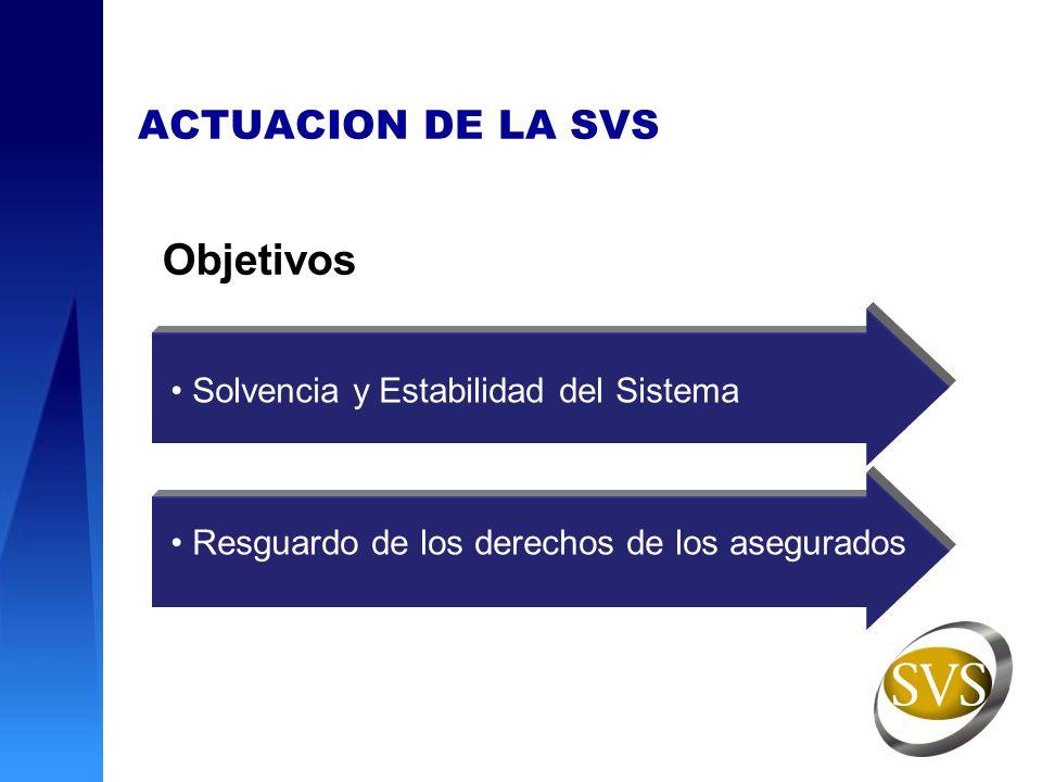 Objetivos ACTUACION DE LA SVS Solvencia y Estabilidad del Sistema