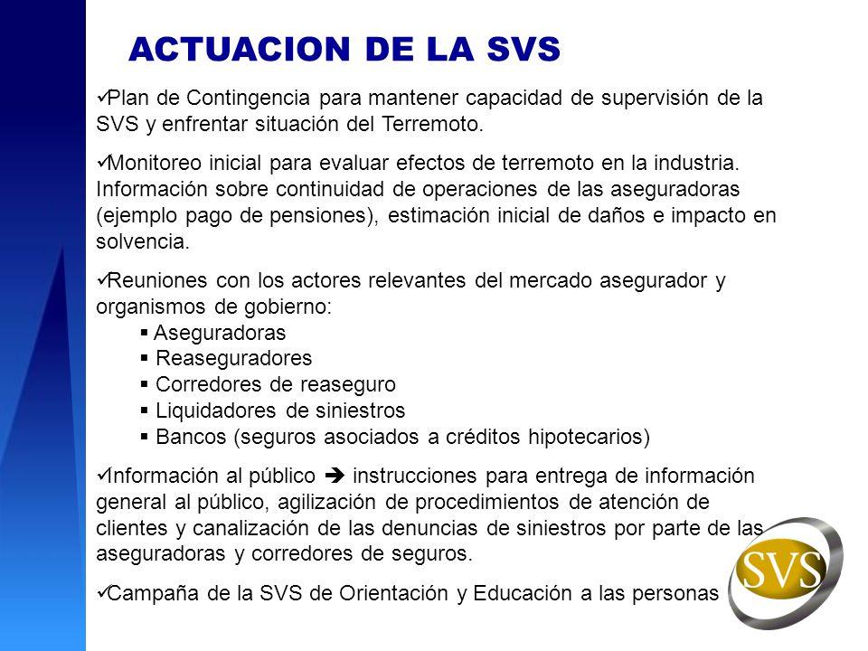ACTUACION DE LA SVS Plan de Contingencia para mantener capacidad de supervisión de la SVS y enfrentar situación del Terremoto.