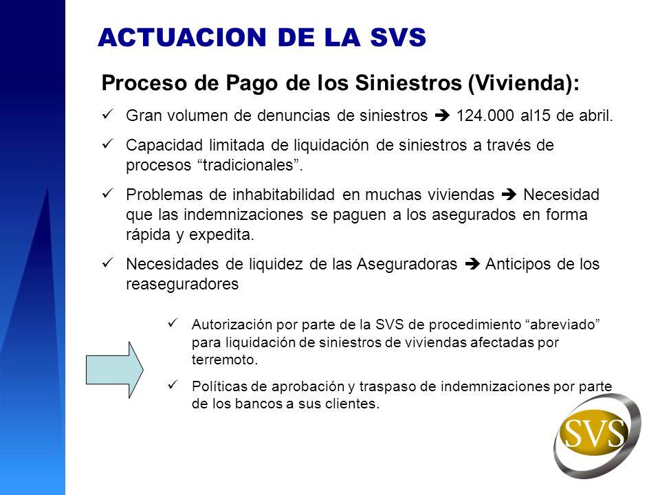 ACTUACION DE LA SVS Proceso de Pago de los Siniestros (Vivienda):