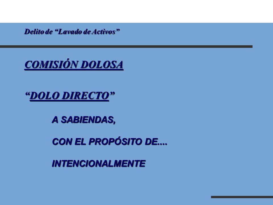 COMISIÓN DOLOSA DOLO DIRECTO A SABIENDAS, CON EL PROPÓSITO DE....