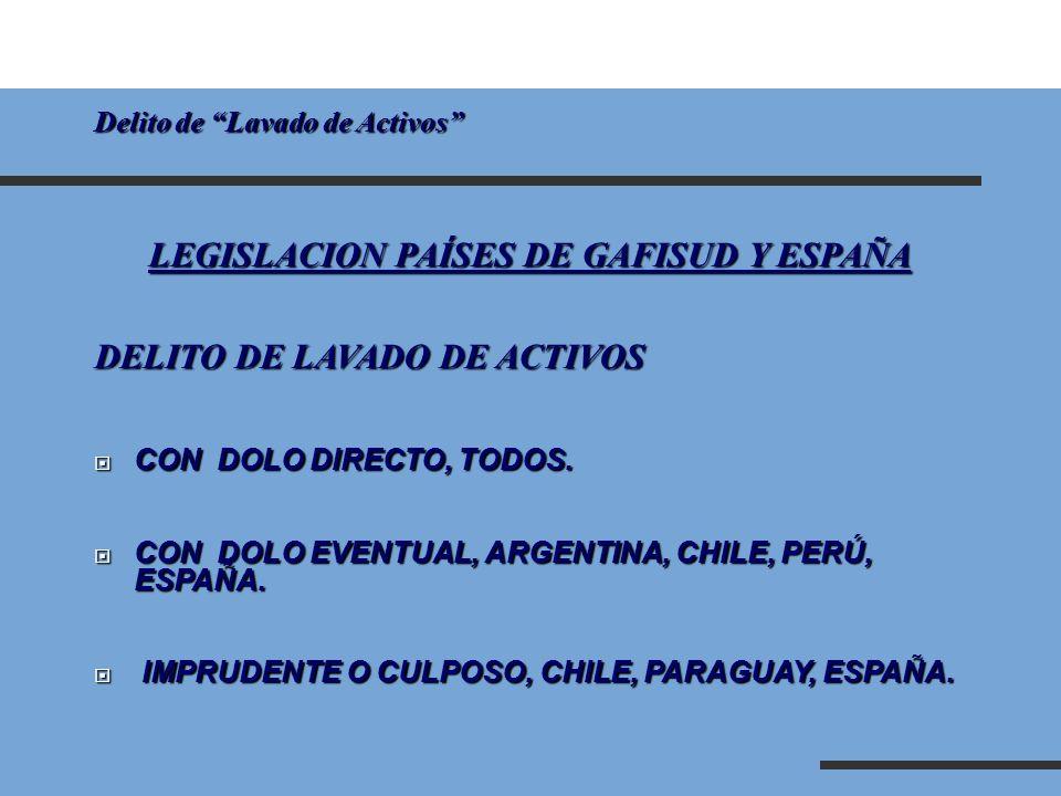 LEGISLACION PAÍSES DE GAFISUD Y ESPAÑA