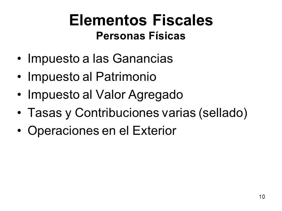 Elementos Fiscales Personas Físicas