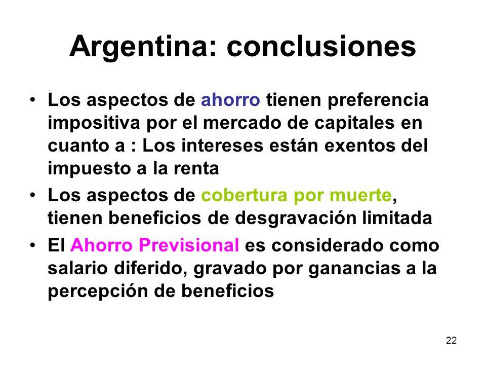 Argentina: conclusiones