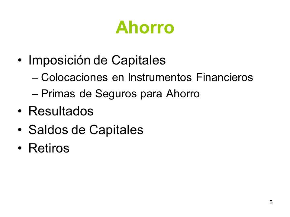 Ahorro Imposición de Capitales Resultados Saldos de Capitales Retiros