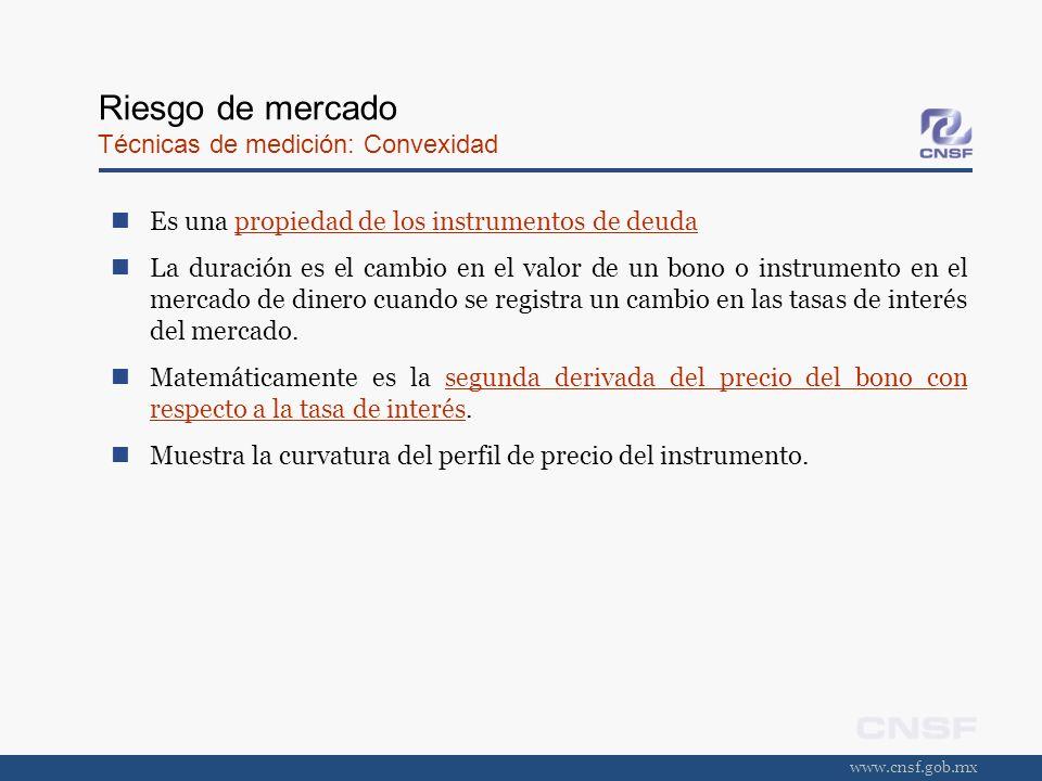 Riesgo de mercado Técnicas de medición: Convexidad