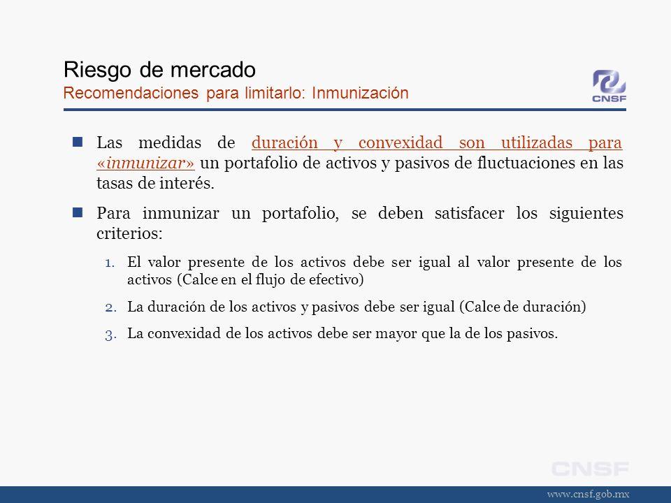 Riesgo de mercado Recomendaciones para limitarlo: Inmunización