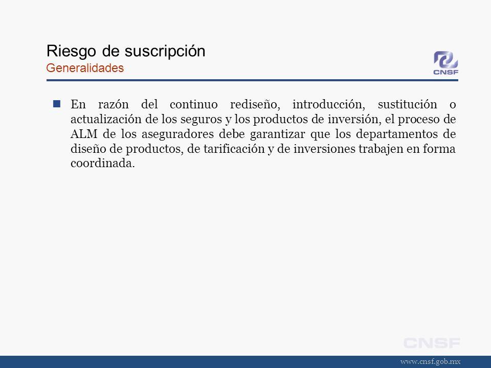 Riesgo de suscripción Generalidades