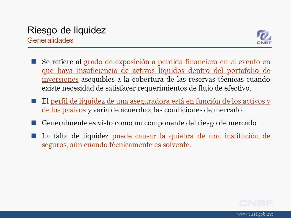 Riesgo de liquidez Generalidades