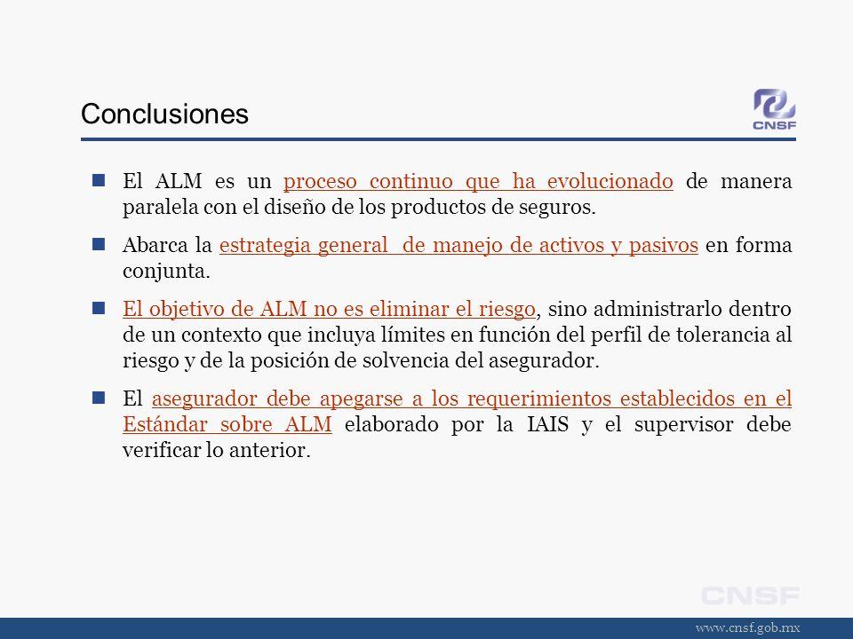 Conclusiones El ALM es un proceso continuo que ha evolucionado de manera paralela con el diseño de los productos de seguros.