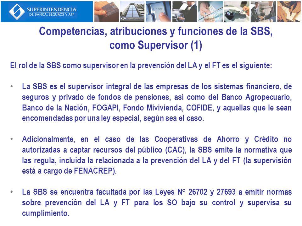 Competencias, atribuciones y funciones de la SBS,
