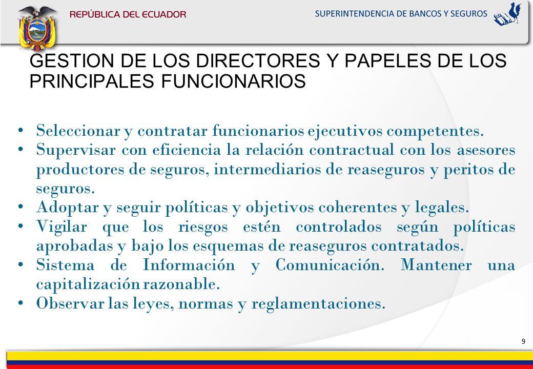 GESTION DE LOS DIRECTORES Y PAPELES DE LOS PRINCIPALES FUNCIONARIOS