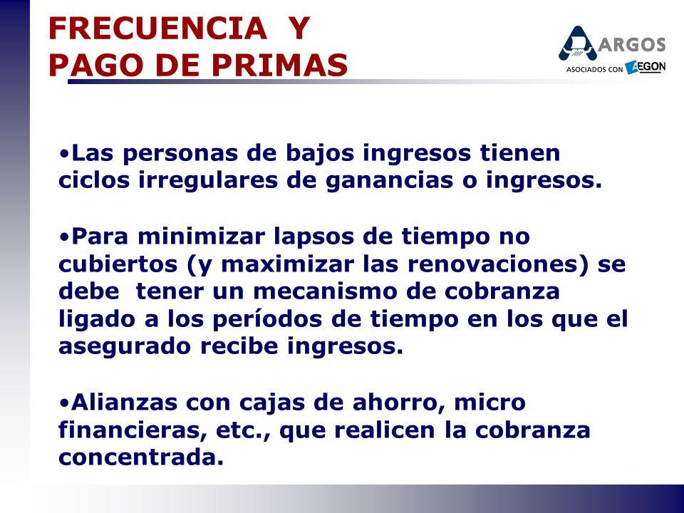FRECUENCIA Y PAGO DE PRIMAS