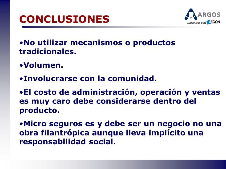 CONCLUSIONES No utilizar mecanismos o productos tradicionales.