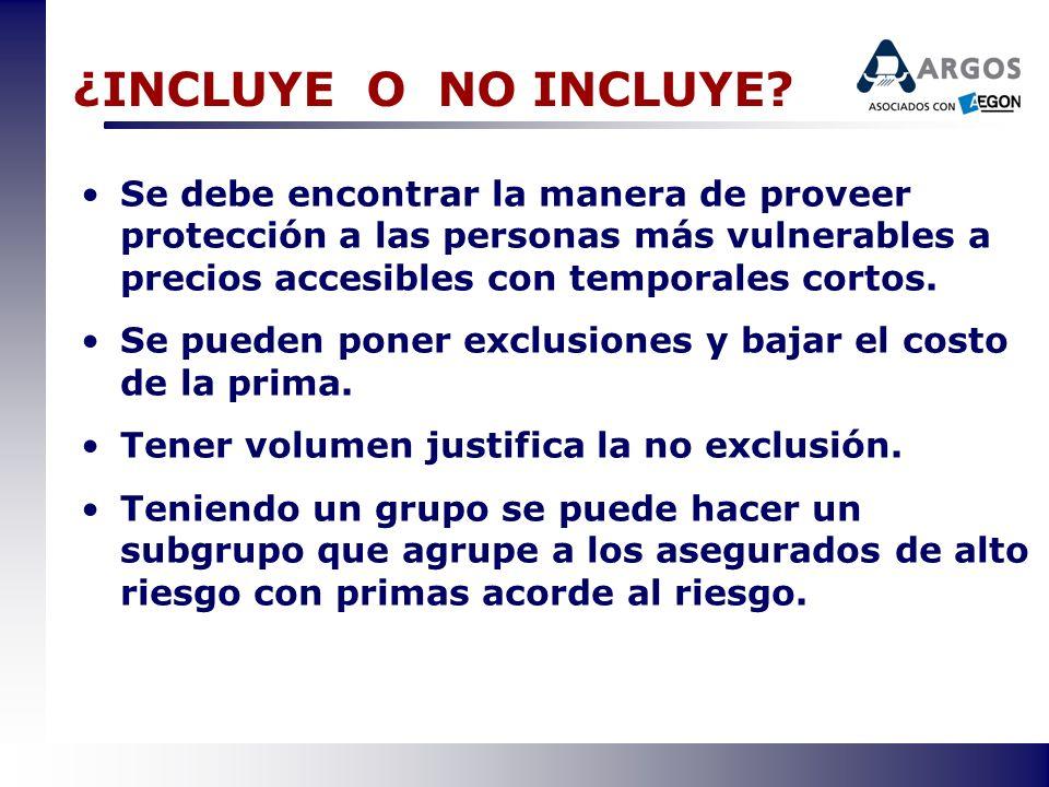 ¿INCLUYE O NO INCLUYE Se debe encontrar la manera de proveer protección a las personas más vulnerables a precios accesibles con temporales cortos.