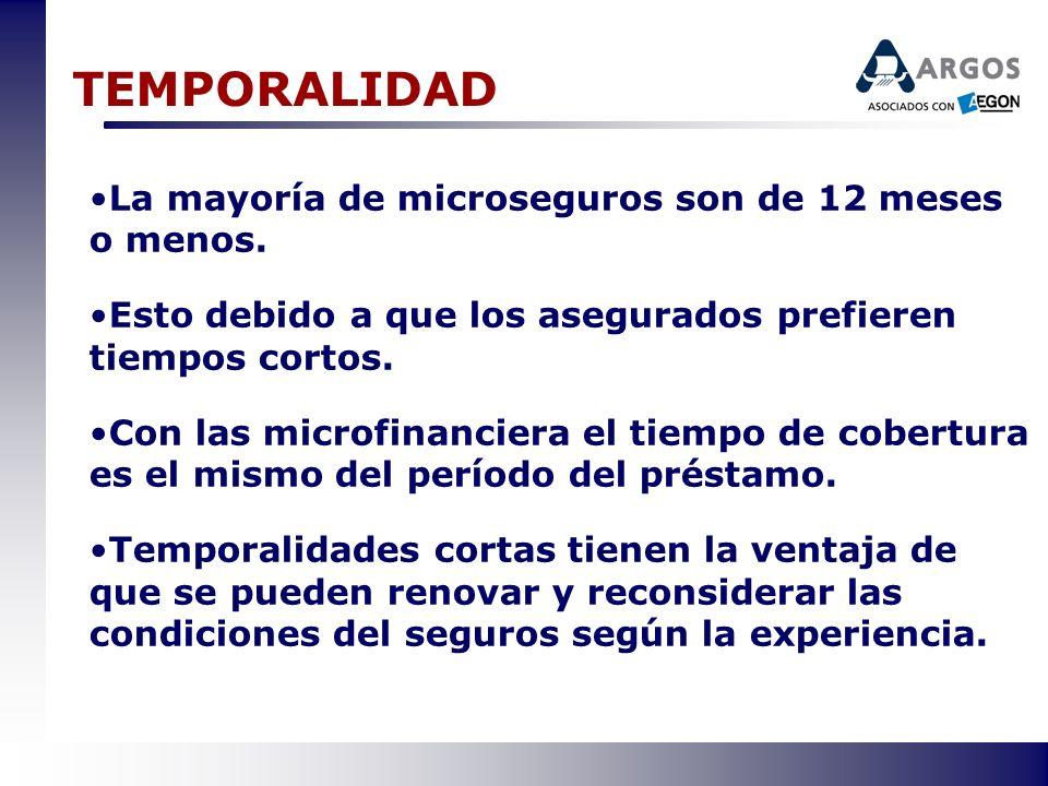 TEMPORALIDAD La mayoría de microseguros son de 12 meses o menos.