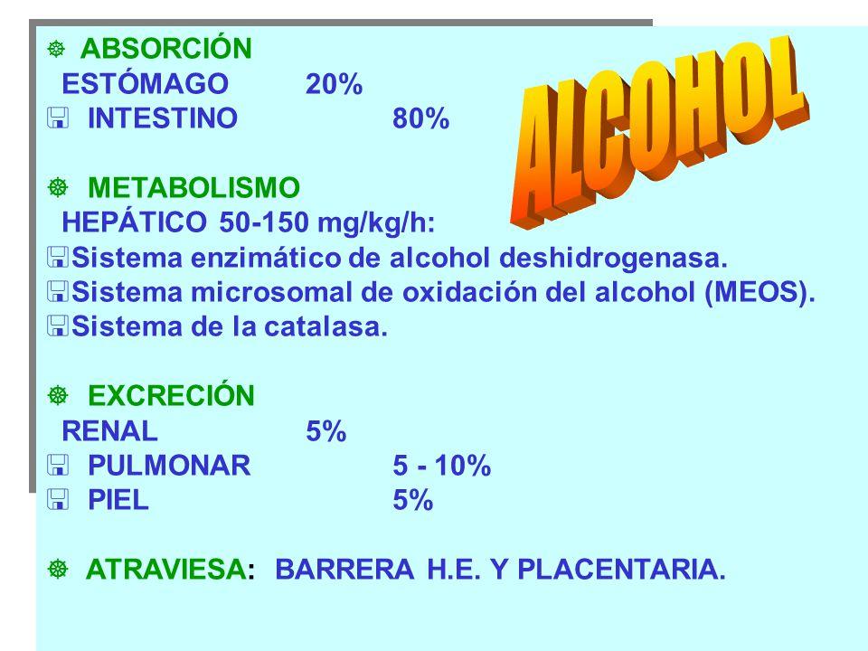 nap 50 mg