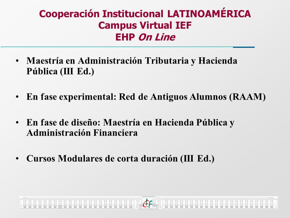 Cooperación Institucional LATINOAMÉRICA
