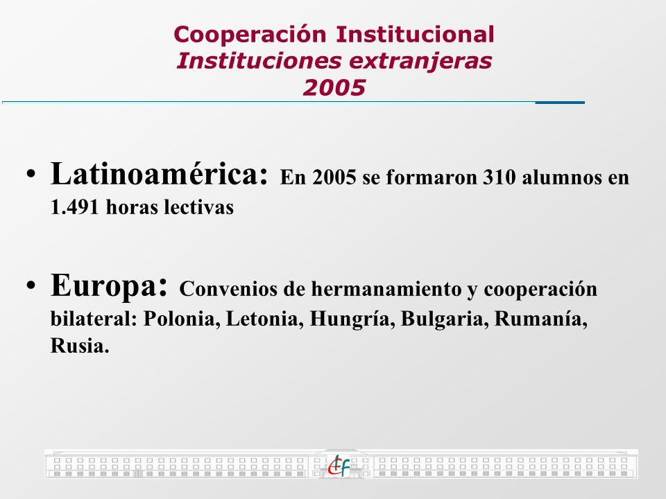 Cooperación Institucional Instituciones extranjeras 2005