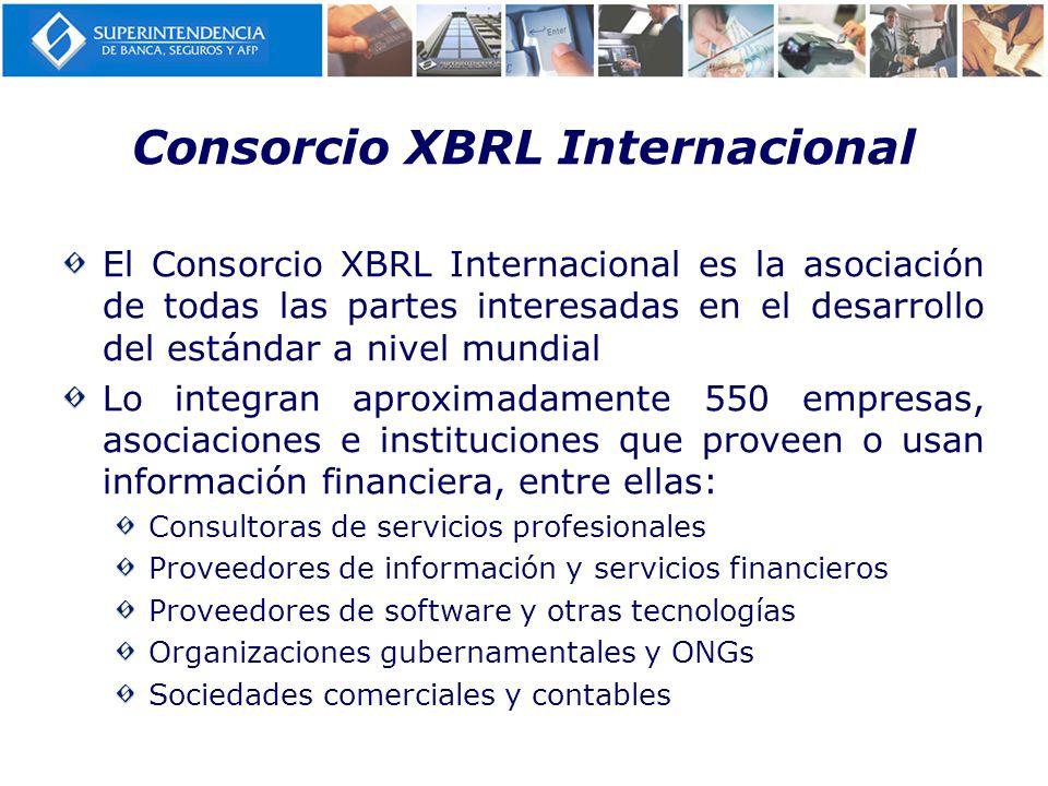 Consorcio XBRL Internacional
