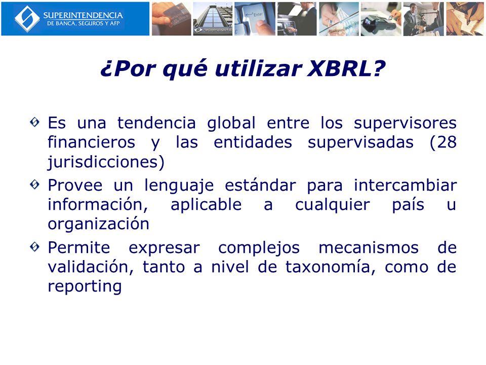 ¿Por qué utilizar XBRL Es una tendencia global entre los supervisores financieros y las entidades supervisadas (28 jurisdicciones)