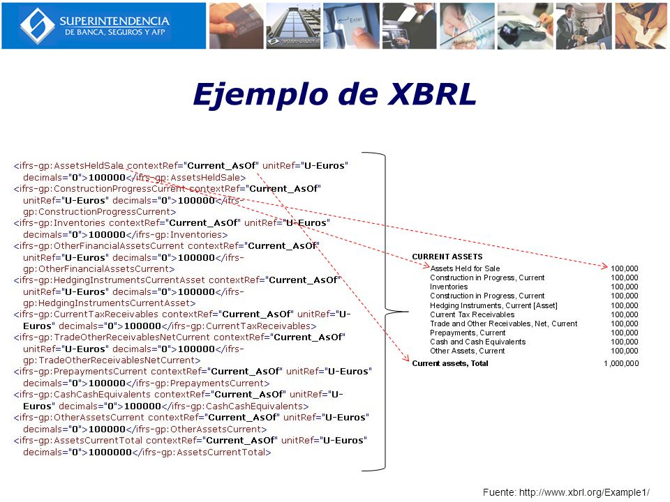 Fuente: http://www.xbrl.org/Example1/