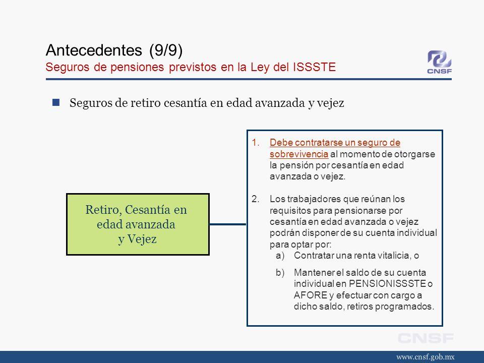 Antecedentes (9/9) Seguros de pensiones previstos en la Ley del ISSSTE