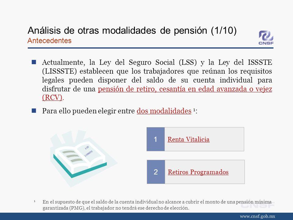 Análisis de otras modalidades de pensión (1/10) Antecedentes