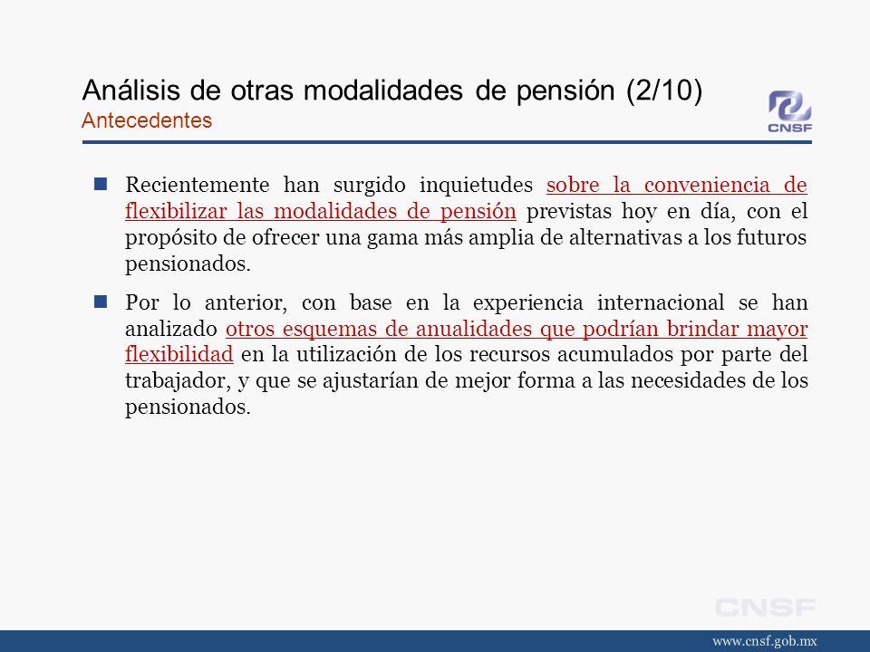 Análisis de otras modalidades de pensión (2/10) Antecedentes