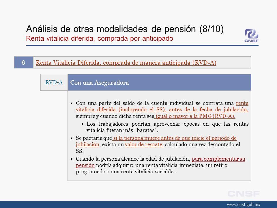 Análisis de otras modalidades de pensión (8/10) Renta vitalicia diferida, comprada por anticipado