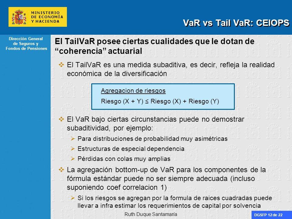 VaR vs Tail VaR: CEIOPS El TailVaR posee ciertas cualidades que le dotan de coherencia actuarial.