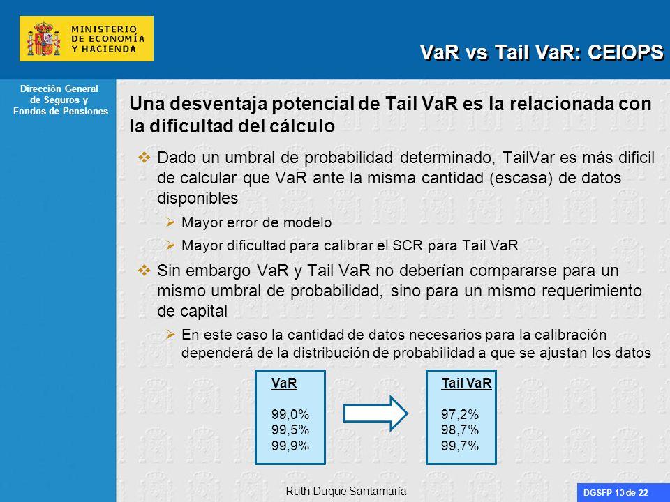 VaR vs Tail VaR: CEIOPS Una desventaja potencial de Tail VaR es la relacionada con la dificultad del cálculo.