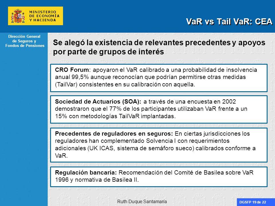 VaR vs Tail VaR: CEA Se alegó la existencia de relevantes precedentes y apoyos por parte de grupos de interés.