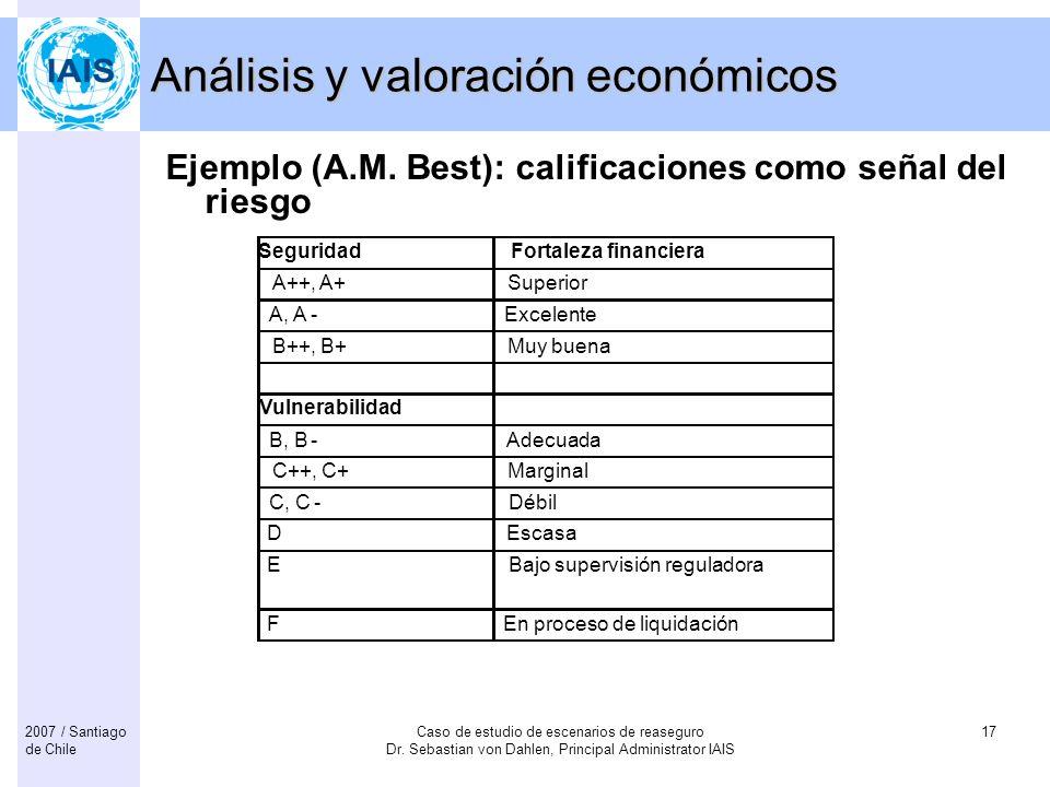 Análisis y valoración económicos
