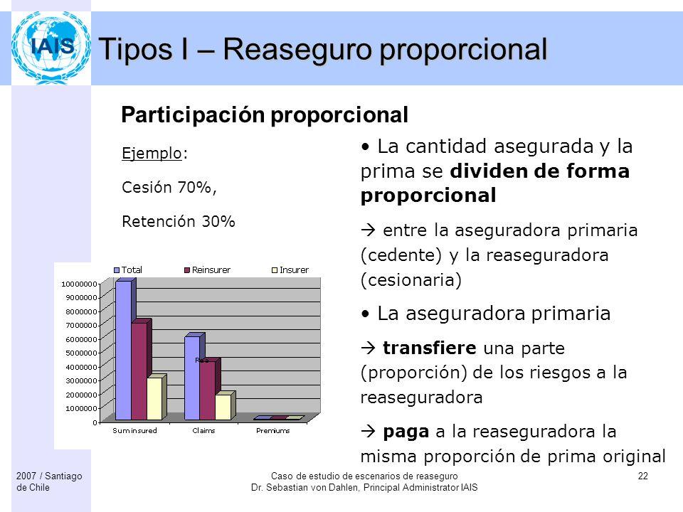 Tipos I – Reaseguro proporcional