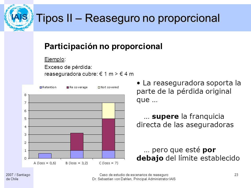 Tipos II – Reaseguro no proporcional