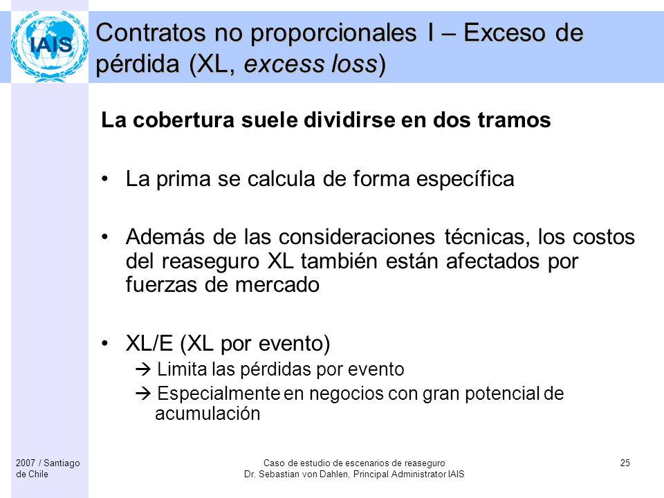 Contratos no proporcionales I – Exceso de pérdida (XL, excess loss)