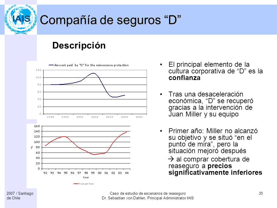 Compañía de seguros D