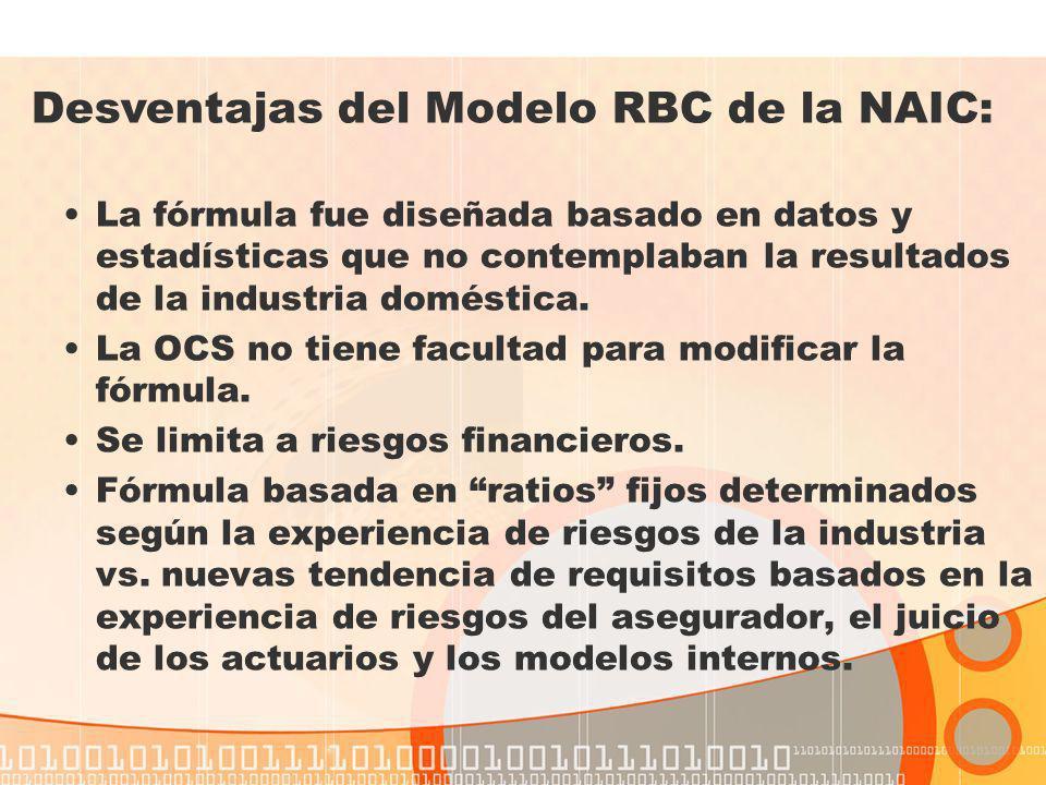 Desventajas del Modelo RBC de la NAIC: