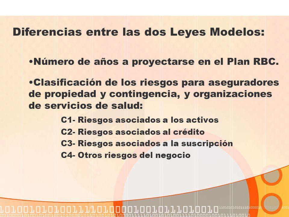Diferencias entre las dos Leyes Modelos: