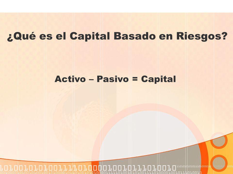 ¿Qué es el Capital Basado en Riesgos