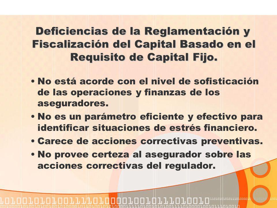 Deficiencias de la Reglamentación y Fiscalización del Capital Basado en el Requisito de Capital Fijo.